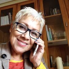 Tessa Brukerprofil