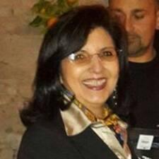 Profil Pengguna Maria Rita