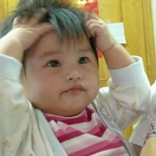 Kit Mei User Profile