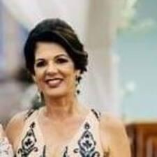 RITA De Cassia felhasználói profilja
