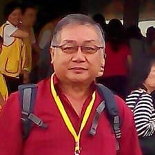 Amanjaya User Profile