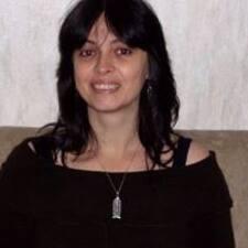 Violeta Brugerprofil