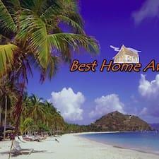 Profil korisnika Best Home