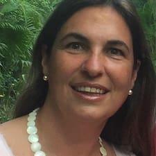 Maria Jose Brugerprofil