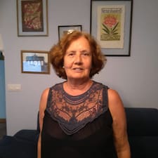 Profil utilisateur de Ma Del Carmen