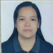 Riza felhasználói profilja