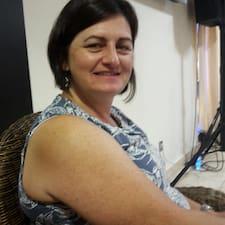 Anji User Profile