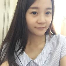 Profil korisnika Sha