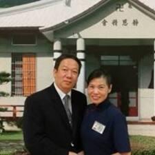 Profil utilisateur de May Lai