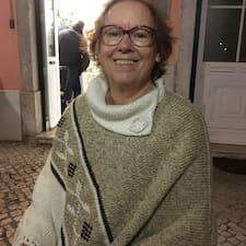 Krista Brukerprofil