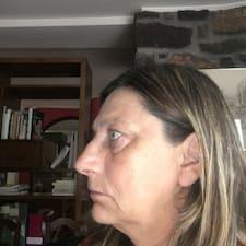 Frederique - Uživatelský profil