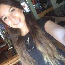 Profil Pengguna Amanda