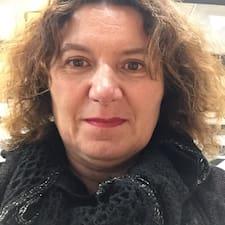Mylene Brugerprofil