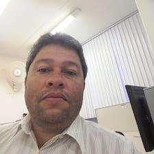 Wilton felhasználói profilja