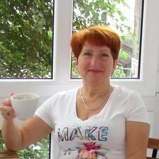 Perfil de l'usuari Galyna