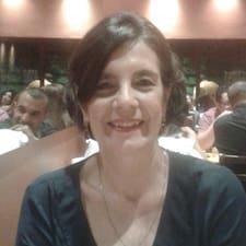 Profil utilisateur de Gilda Maria