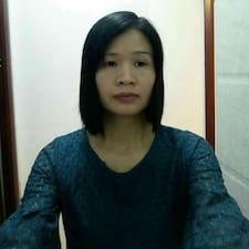 南宁 - Profil Użytkownika