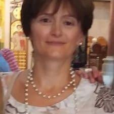 Petrovka felhasználói profilja