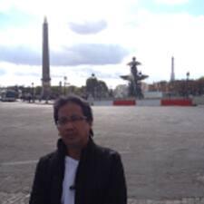 Md Ariffen felhasználói profilja