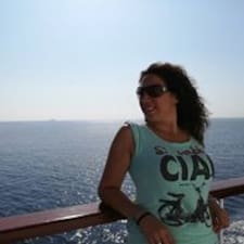 Piera Loony felhasználói profilja