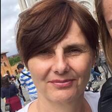 Monika A Jan felhasználói profilja