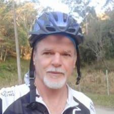 Carlos Ivan - Uživatelský profil