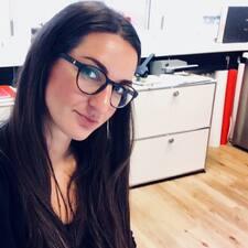 Sani - Profil Użytkownika