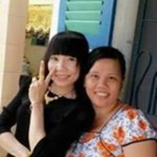 Профиль пользователя Thi Nhieu