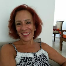 Maria Luiza - Profil Użytkownika
