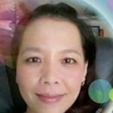 Profil Pengguna Thanh Hang