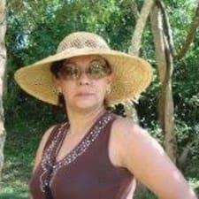 Irma Cecilia User Profile