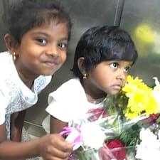 Nutzerprofil von Santhalingam