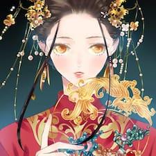 园 felhasználói profilja