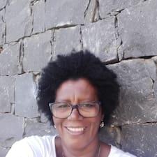 Profil utilisateur de Maria De Fatima