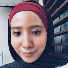 Syauqina User Profile