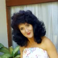 Mellisa User Profile