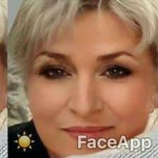 Ritaさんのプロフィール
