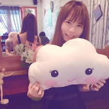 Profil korisnika Yuki
