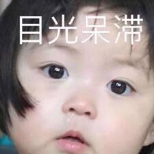 Profil utilisateur de 盈盈