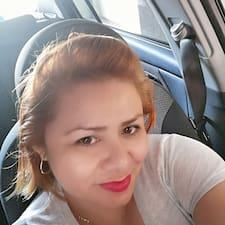 Sofi Y Marcela felhasználói profilja