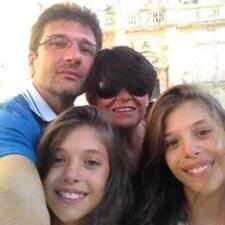 Simonetta - Uživatelský profil