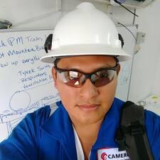 Jorge Javier - Profil Użytkownika
