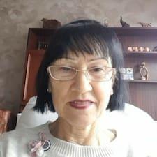 Saripova User Profile