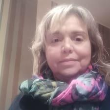 Agnes - Profil Użytkownika