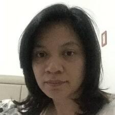 Mungky User Profile