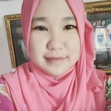 Aainaa User Profile