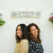 Perfil de usuario de Giulia & Francesca
