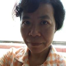 Nutzerprofil von Weiying