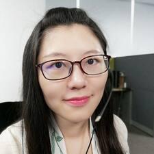 Gebruikersprofiel Yingshi