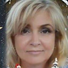 Ivančica User Profile